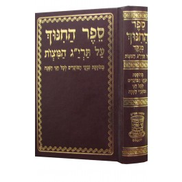 Sefer HaChinuch Menukad
