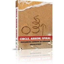 Circle, Arrow, Spiral